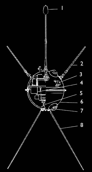 Luna-1 Diagram