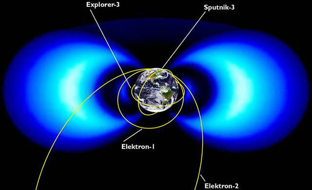 Inner and Outer Radiation Belts