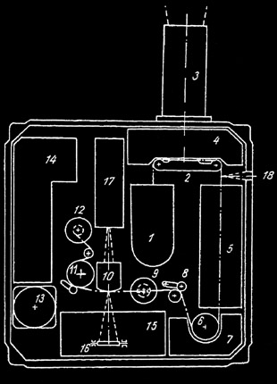 Zond-3 Camera Diagram